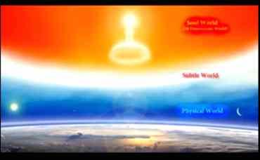Paramdham - 3 worlds - Brahma Kumaris