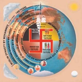 World Drama Cycle (wheel)- BK